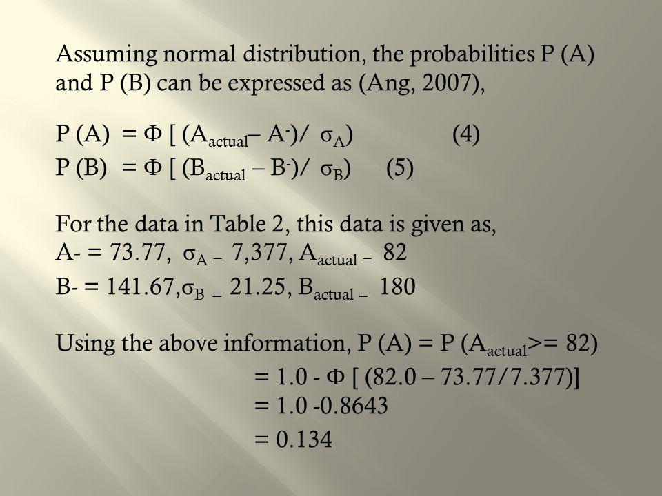 P (A) = Ф [ (Aactual– A-)/ σA) (4) P (B) = Ф [ (Bactual – B-)/ σB) (5)